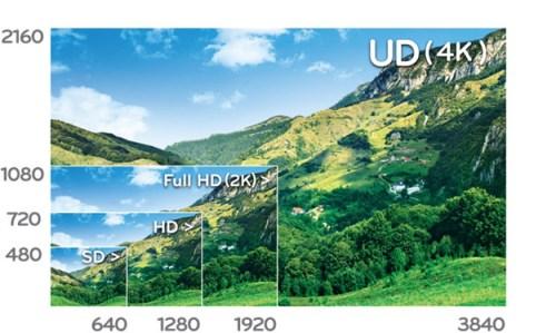 Une qualité 30 fois plus précise que l'UD grâce à Canon