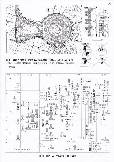 5月の輪&東大和の古墳群