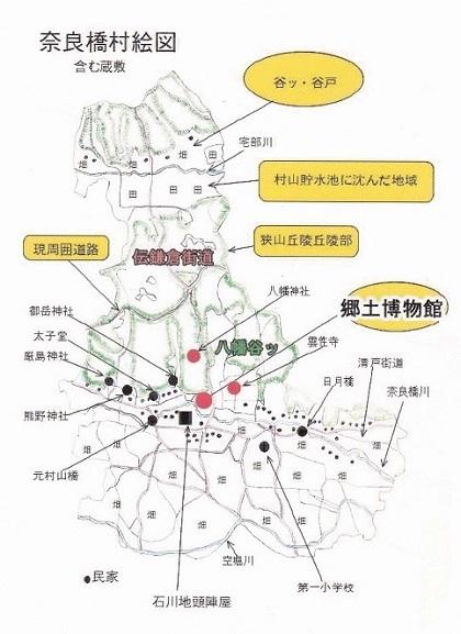 奈良橋村絵図