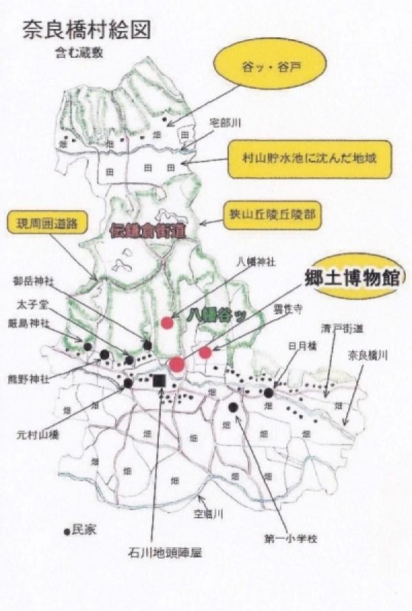 東大和の古道資料5