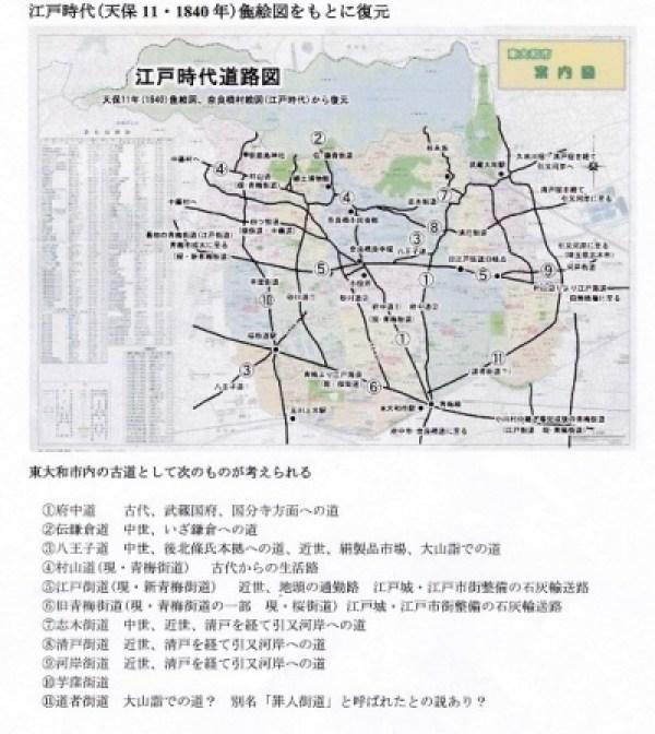 東大和の古道資料2