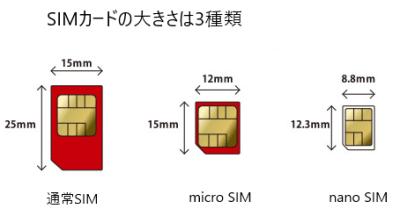 SIM size