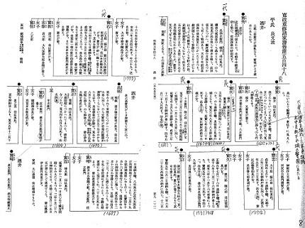 里正日誌・石川家&酒井家9