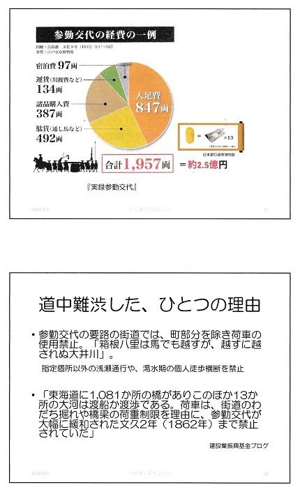 堀江さん・参勤交代9