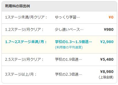 RISU算数料金