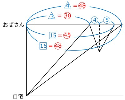 kaisei_2019_m1-kaisetu1.jpg