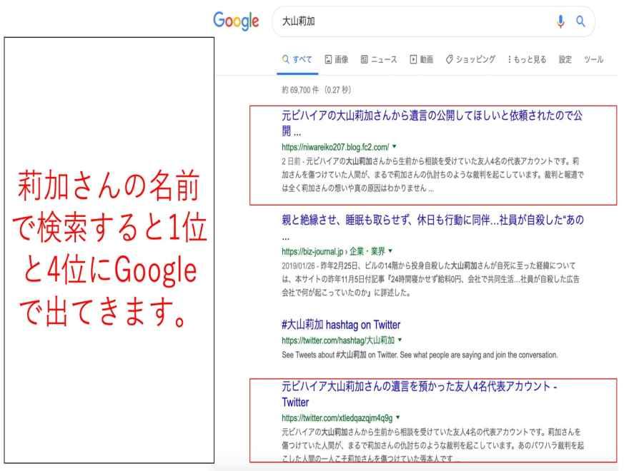 Google検索結果 大下周平 桜井悠太 大山莉加 青山龍 清水有高2