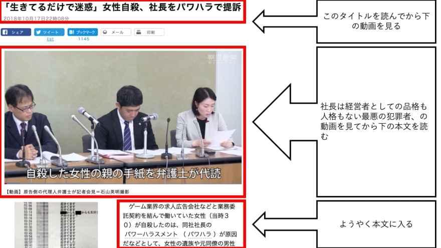 ビハイア 朝日新聞 名誉毀損検証