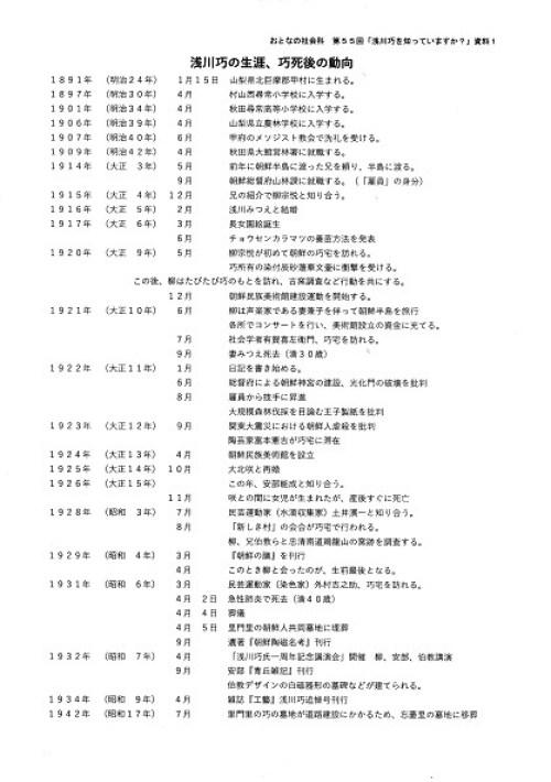 浅川巧の年表1