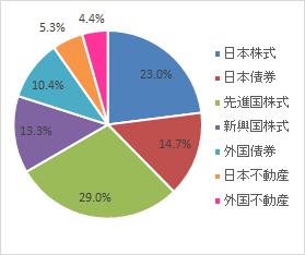グラフ(2020.10)