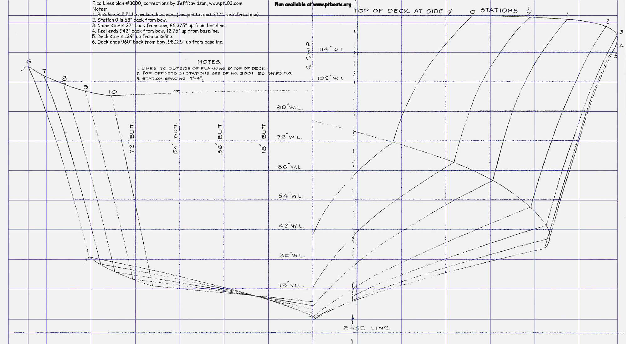 Guide Rc Boat Hull Plans