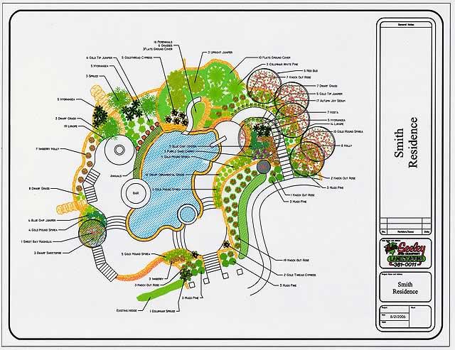 Best Cad Garden Design Software