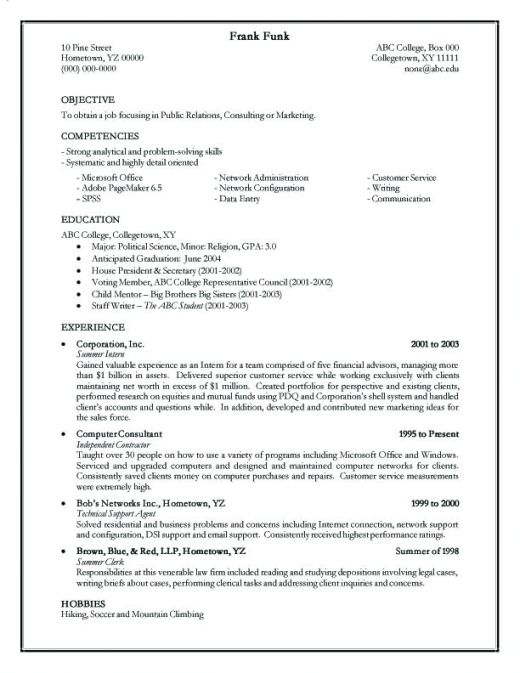 smlf resume template create a resume online create resume builder – Resume Forms