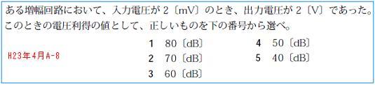 2_電圧増幅器のゲインdBか2304A8