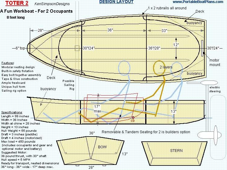 free wood boat plans