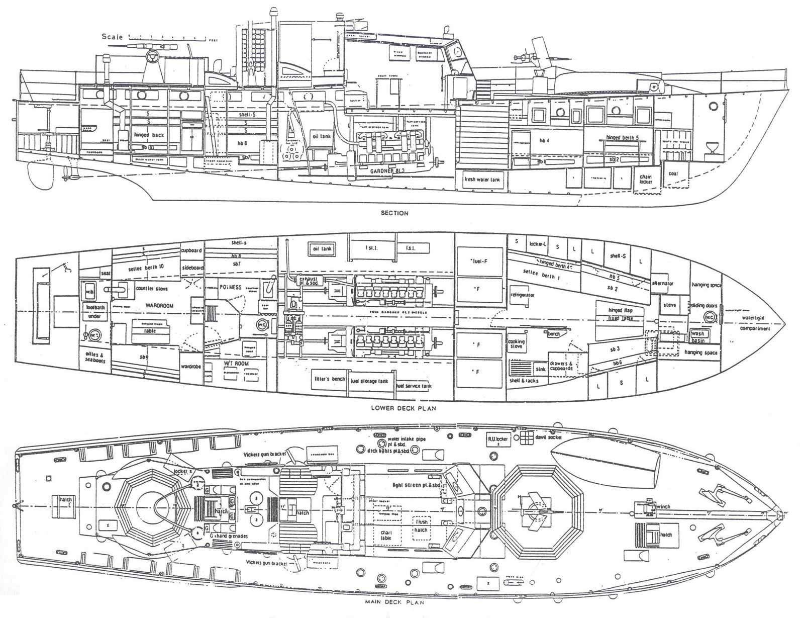 Boat Blueprints