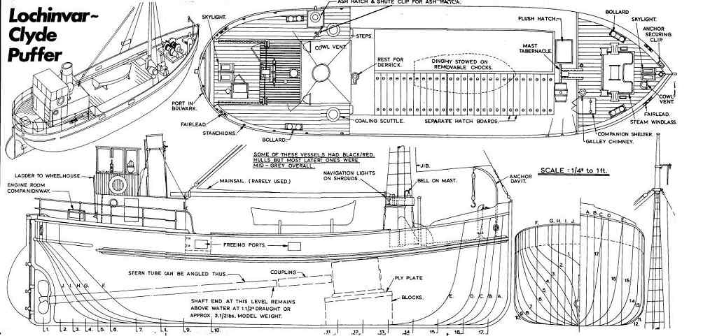 How To Find Plans For Model Wooden Boats