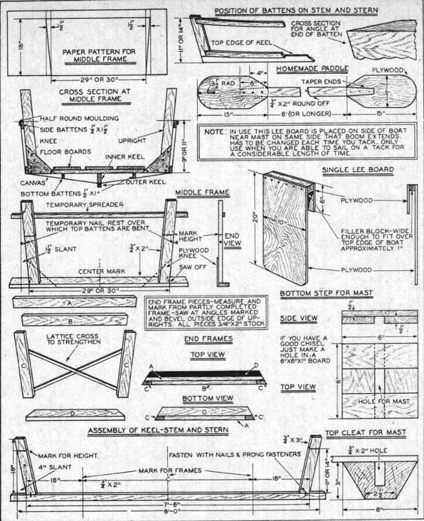 Building Construction Handbook  Ed Pdf