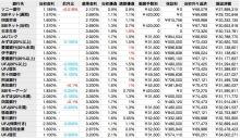年収300万で家を購入できる徳島の住宅取得相談専門FPブログ-5年固定