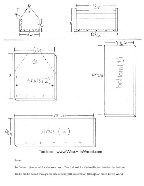 wooden tool box plans. diy wood tool chest plans wooden box a