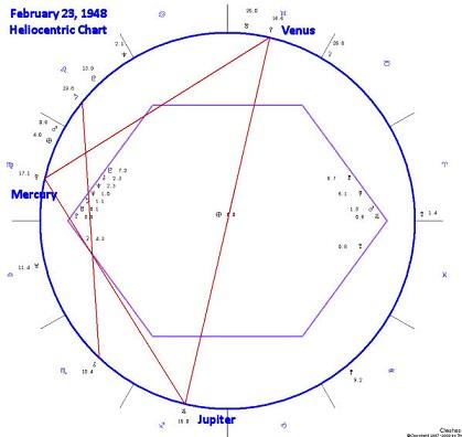 1 Feb231948