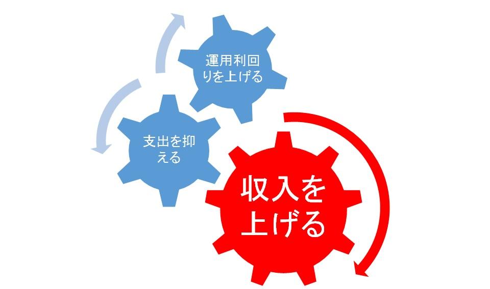 歯車(資産形成)