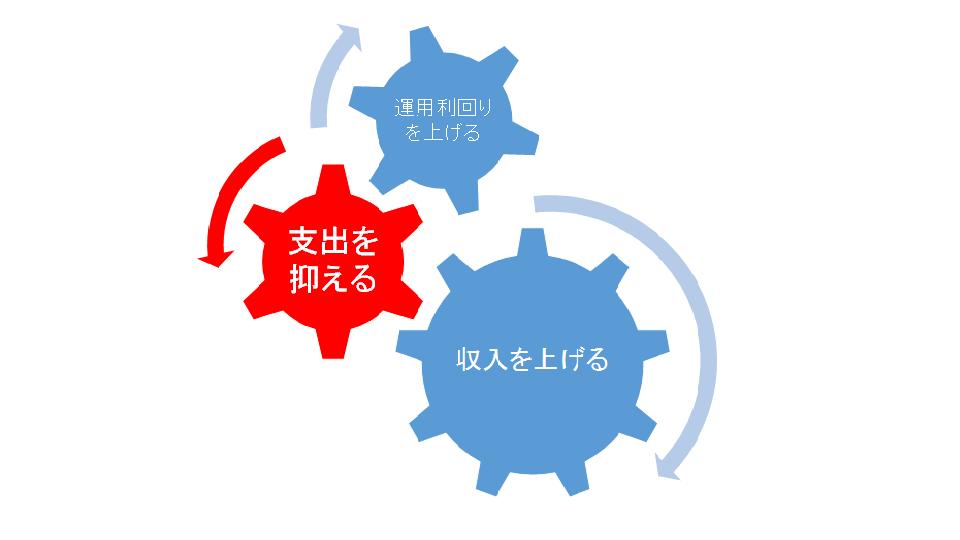 3要素_2