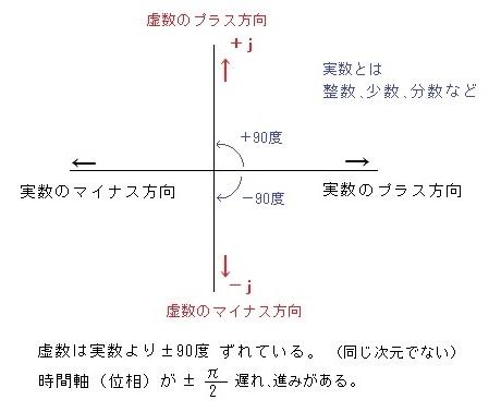 6_Jの位相1