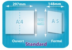 Les différents types de dépliants ou plaquettes 2 volets 1 pli en image & format