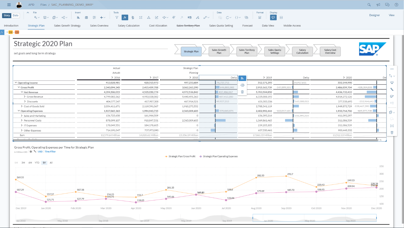 Sapytics Cloud What S New For Financial Planning
