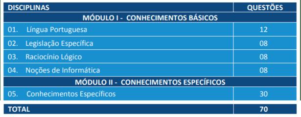 Edital ALBA: conteúdo programático nível médio.