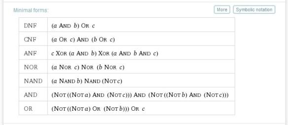 Wolframalpha_equation_logique_simplification