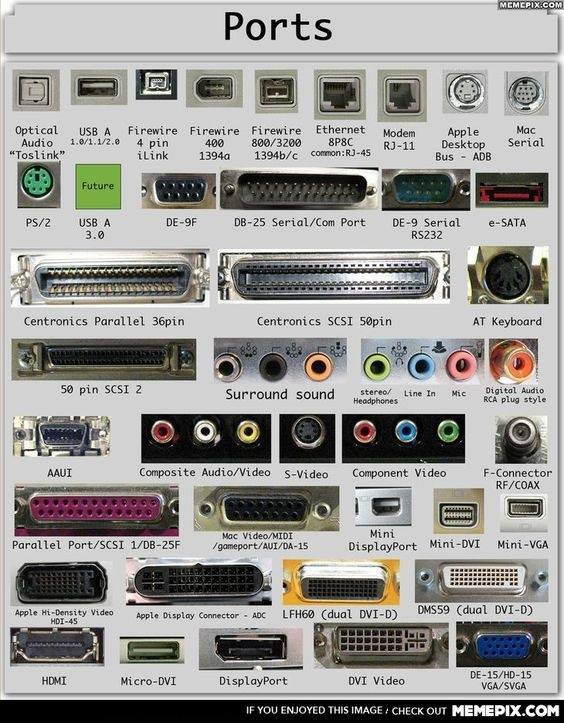 Ports informatiques