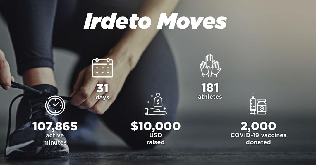 Irdeto Moves Blog Post Header