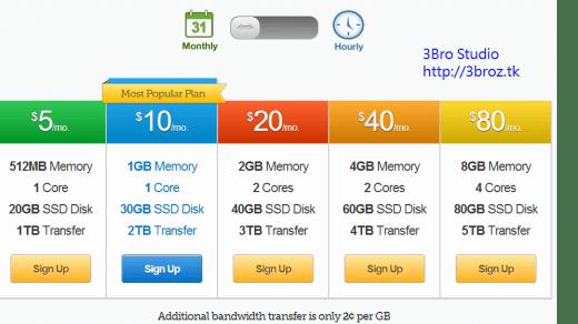 DigitalOcean - 使用SSD的VPS寄存商 1