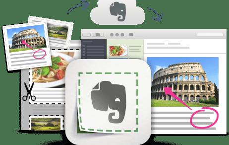 [軟件]輕鬆網頁截圖工具 - Evernote Web Clipper 5