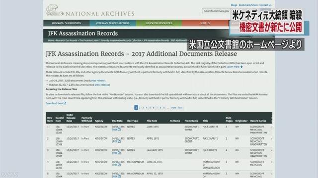 ケネディ元大統領暗殺 機密文書が新たに公開 一部は見送り | NHKニュース