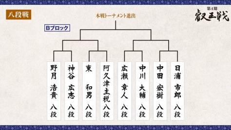 第4期 叡王戦 段位別予選『八段戦』トーナメント表 Bブロック
