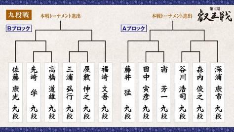 第4期 叡王戦 段位別予選『九段戦』トーナメント表 Aブロック