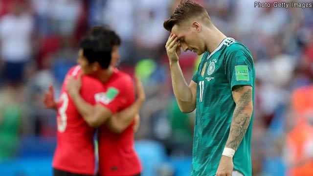 サッカーW杯 前回優勝のドイツが1次リーグ敗退