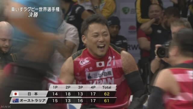 車いすラグビー世界選手権 日本が金メダル