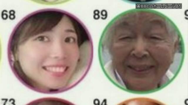 英BBC「ことしの女性100人」に2人の日本人