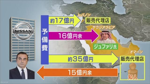 ゴーン前会長 CEO予備費から中東2社に50億円支出か