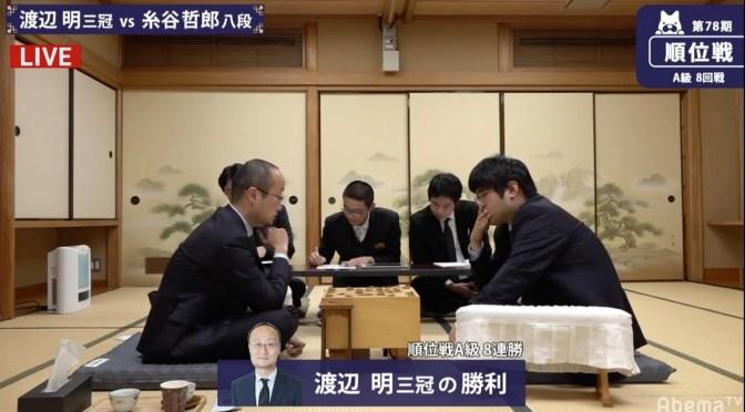 渡辺王将が名人戦順位戦20連勝 糸谷八段破り8戦全勝