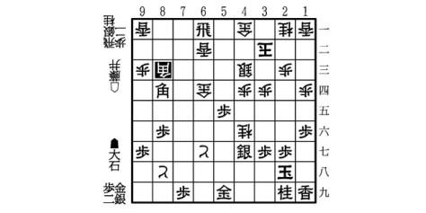 図・△8三角まで