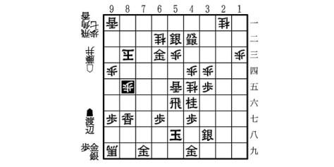 図3・△8五歩まで