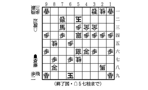 将棋名人戦七番勝負第3局終了図