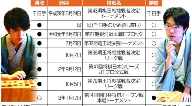 藤井聡太棋聖と豊島将之二冠の対戦成績表