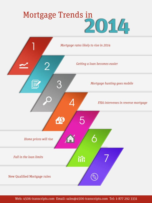 4506 infographic_New Qualified Mortgage