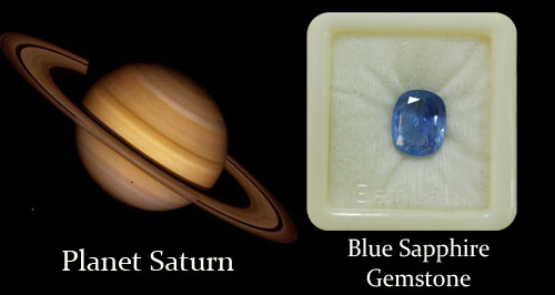 Planet Saturn And Blue Sapphire Gemstone